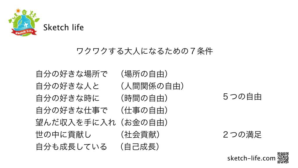 7つの条件