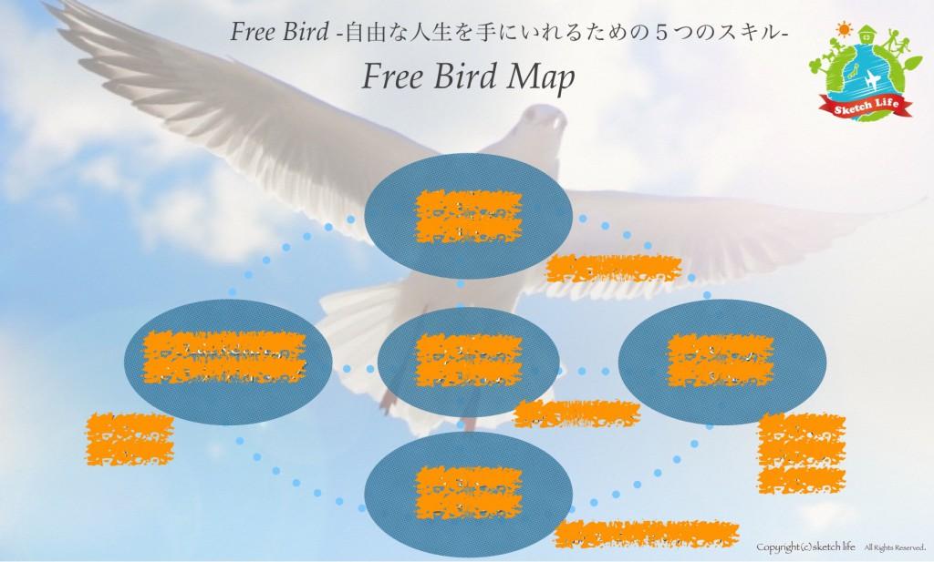 Free Bird Map 未公開